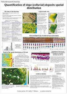 Poster 3: Quantification of slope (colluvial) sediments spatial distribution