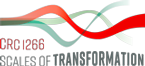 CRC 1266 Scales of Transformation