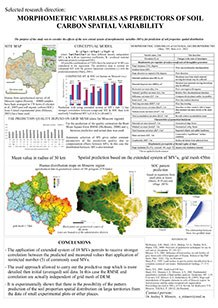 "Poster 1 ""Morphometric variables as predictors of soil carbon spatialvariability"""